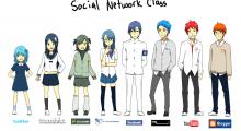 Heute schreibe ich mal einen kleinen Artikel der hauptsächlich aus Bildern besteht, darüber wie wohl unsere Social Networks aussehen würden, wenn sie zusammen auf eine Schule gehen würden. Deswegen erwartet nich viel Text von mir…